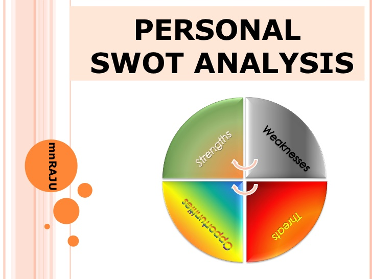 importance of swot analysis Swot analysis swot analysis is a tool for auditing an organization and its environment it is the first stage of planning and helps marketers to focus on key issues swot stands for strengths, weaknesses, opportunities, and threats.